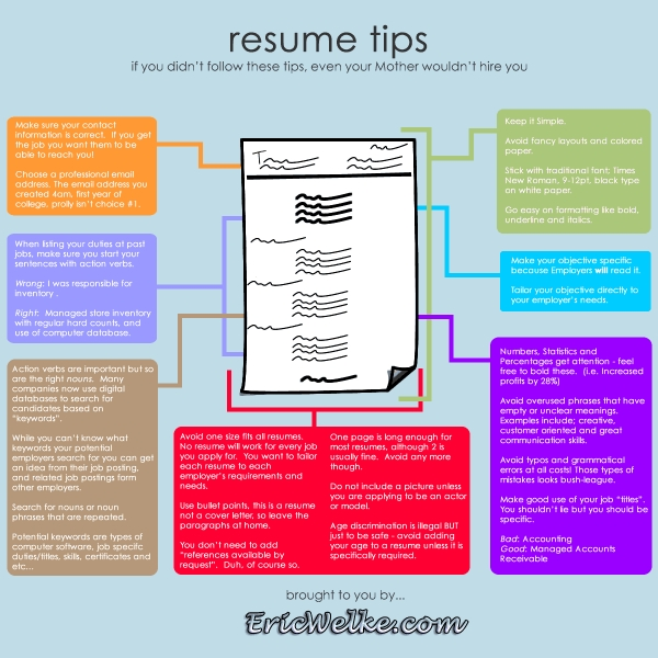 Resume Tips  Resume Cv Cover Letter
