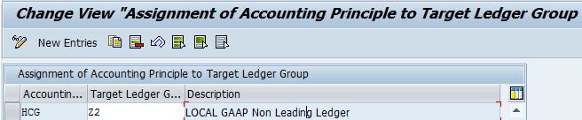 Assignment of Accounting Principle to Target Ledger Group