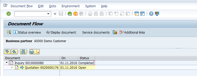 SAP SD Document Flow with Inquiry and Quotation