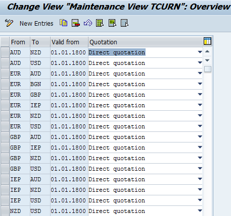 Maintenance View for Table TCURN