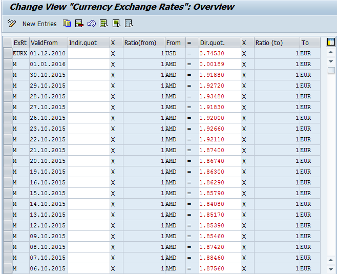 SAP Exchange Rate Table