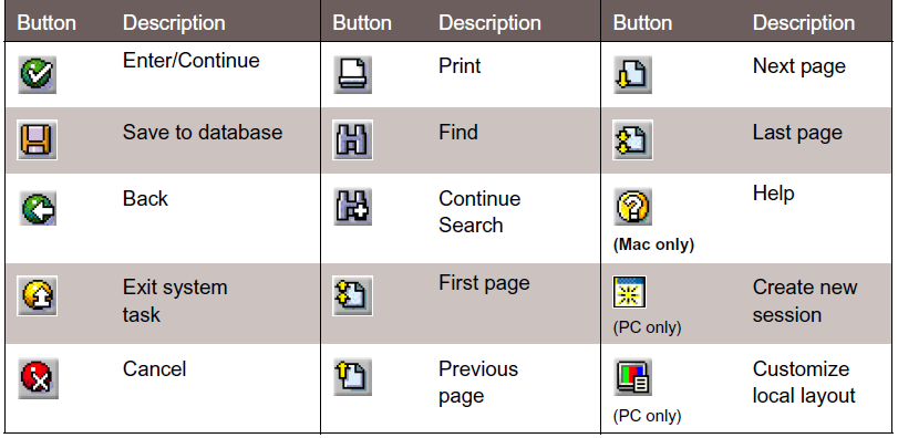 Standard SAP Toolbar Buttons