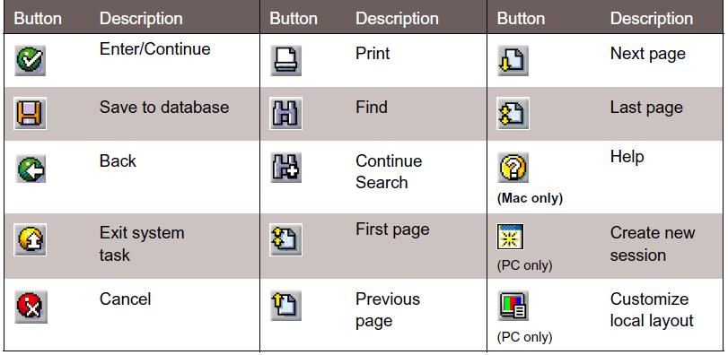 Standard SAP Toolbar Buttons