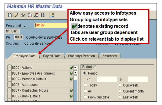 Infotype Menus in Maintain HR Master Data