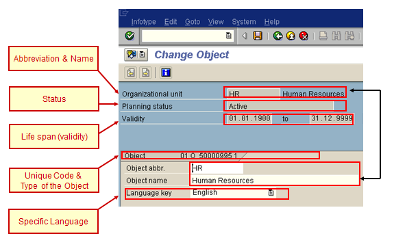 Maintain Objects in SAP HR