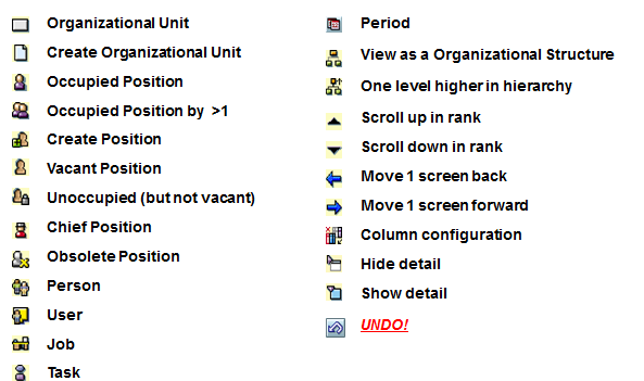 Icons in Organization and Staffing