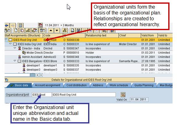 Create an Organizational Unit in Organization and Staffing