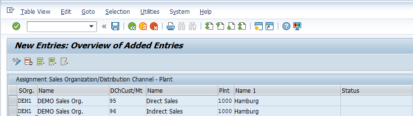 Sales Organization – Distribution Channel - Plant Configuration – Assignment > New Entries (Example)
