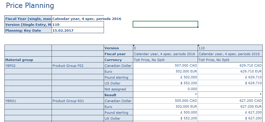 BoA Input Schedule