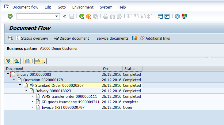 SAP Sales Document Flow > Sales Order Header Level