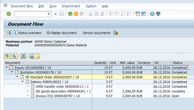 SAP Sales Document Flow > Sales Order Item Level