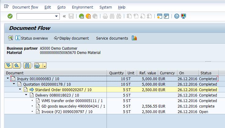 Sap sales document flow tutorial free sap sd training for Level table sap