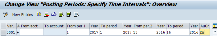 Maintain SAP FI Posting Periods against a Posting Period Variant