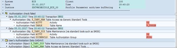 Transaction SU53 to Analyze Missing Authorizations