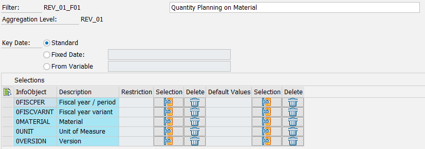 An Empty SAP Filter