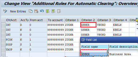 SAP Automatic Clearing Rules – Business Area Field