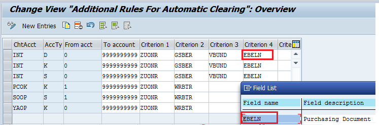 SAP Automatic Clearing Rules – Purchasing Document Field