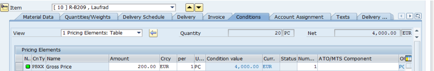 Gross Price in Conditions Tab