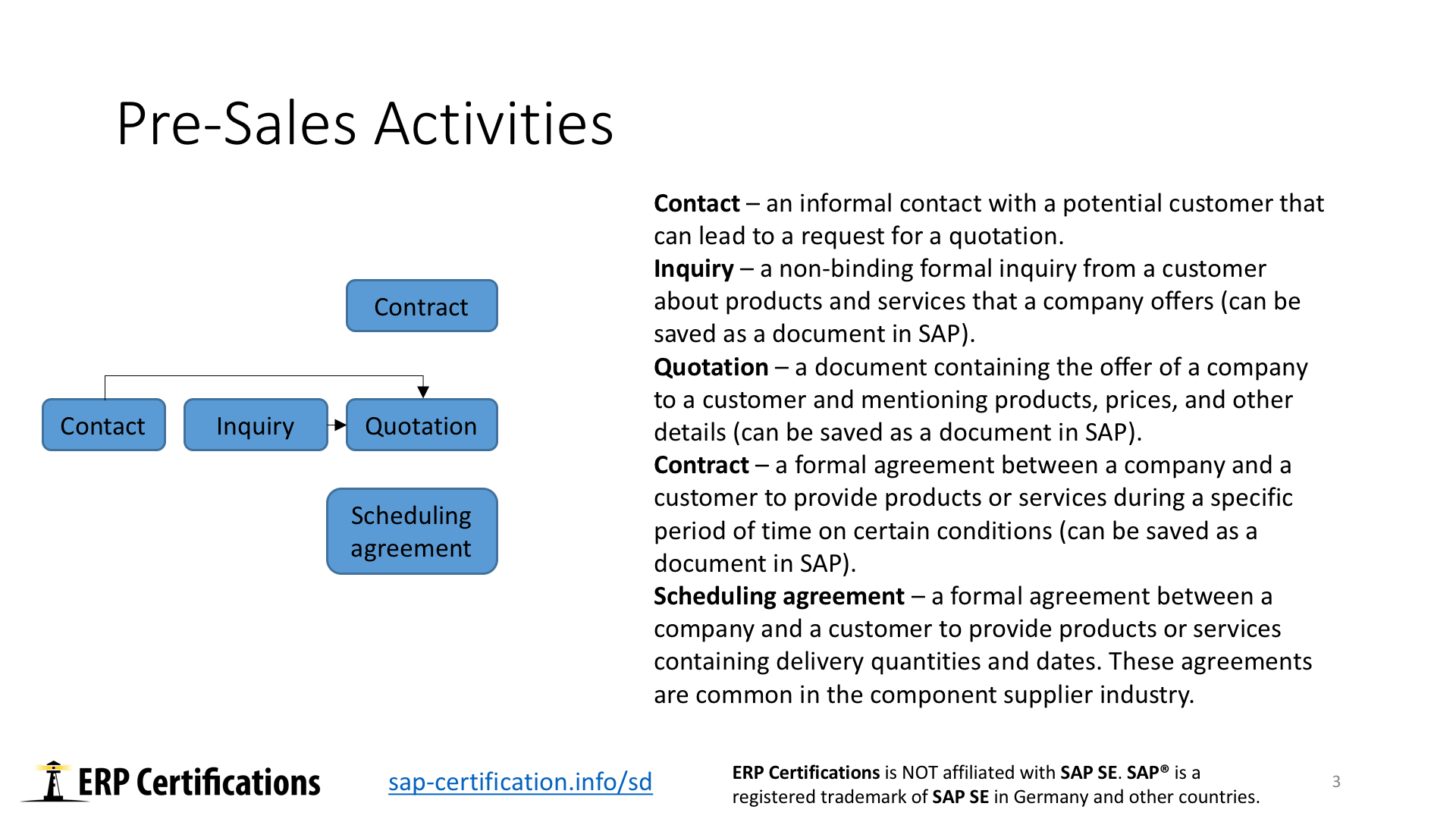 Pre-sales Activities in SAP Order to Cash Process