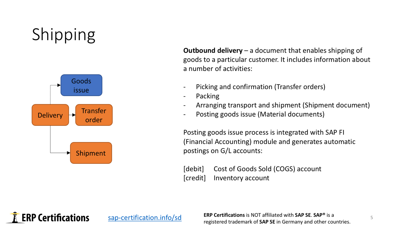 Shipping Activities in SAP Order to Cash Process