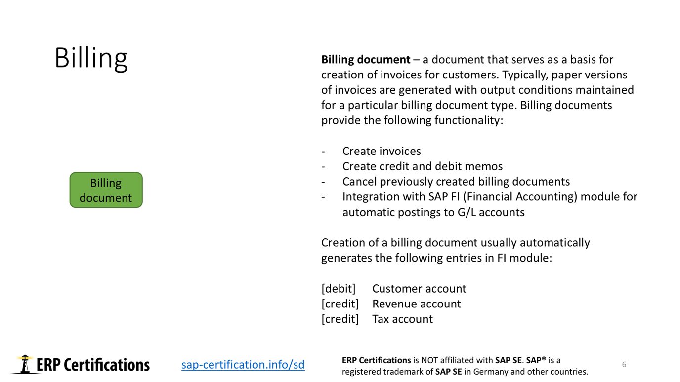 Billing Activities in SAP Order to Cash Process