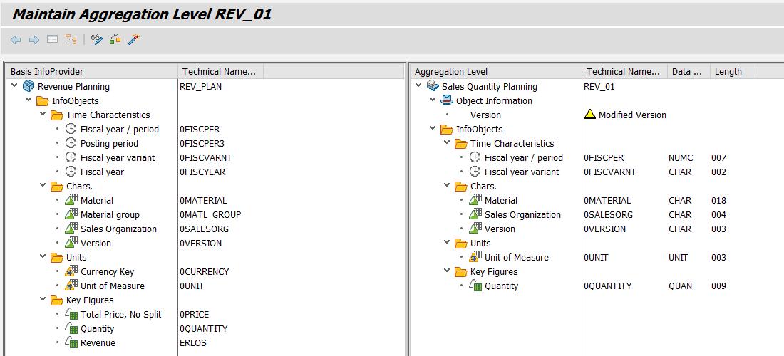 Create Aggregation Screen