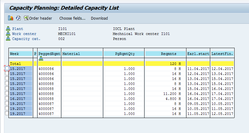 Capacity Planning: Detailed Overview