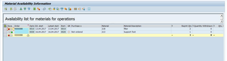 SAP Maintenance Order: Availability Check