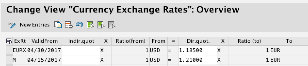 Exchange Rate Overview