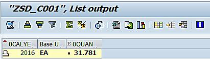 InfoCube Data for Year '2016'