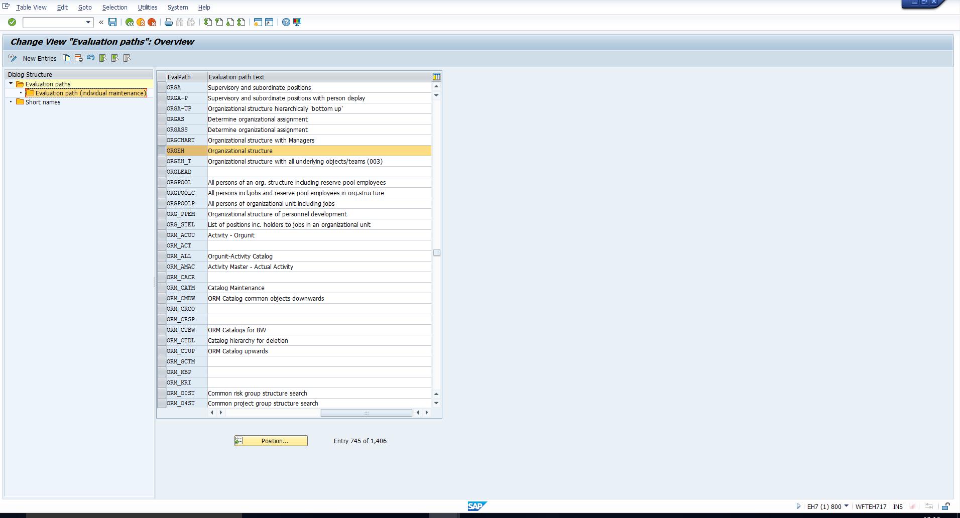 Figure 2: SAP Evaluation Paths