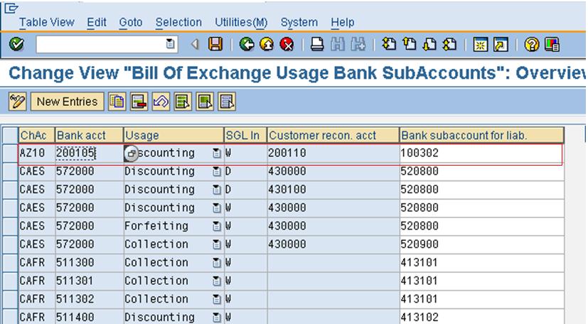 Define Bank Sub Account