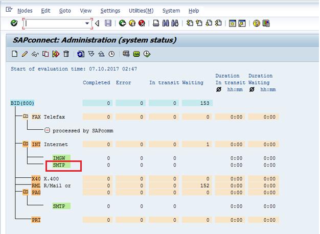 SAPconnect: Administration