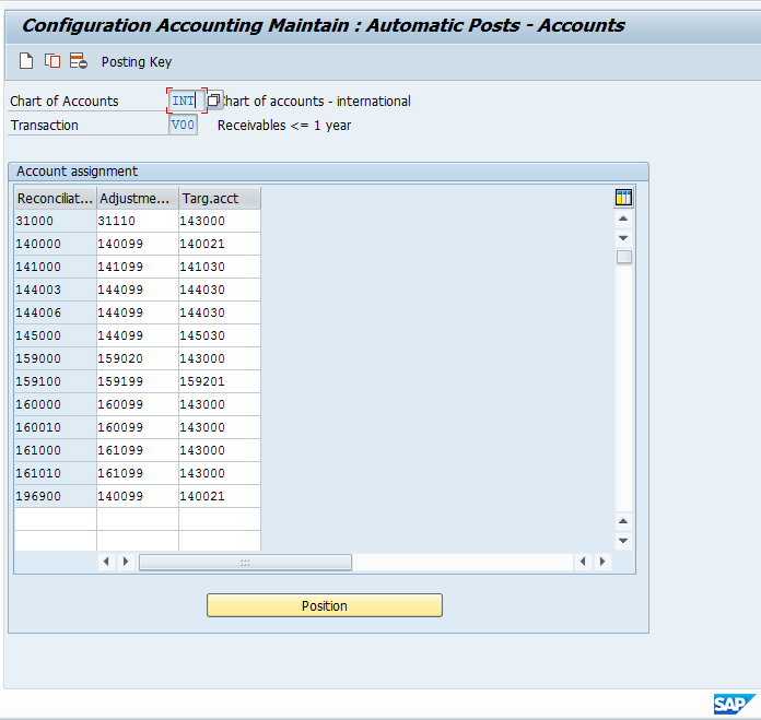 Automatic Postings for Account Determination Keys for Receivables