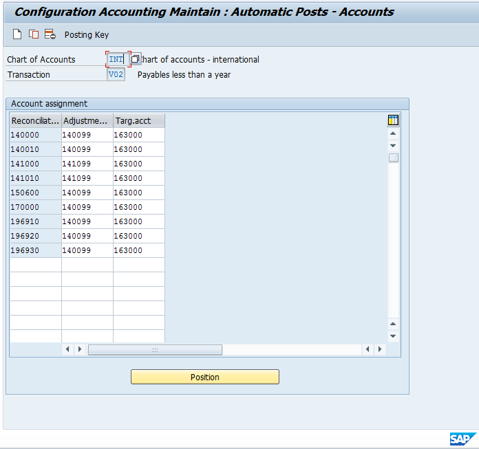 Automatic Postings for Account Determination Keys for Payables