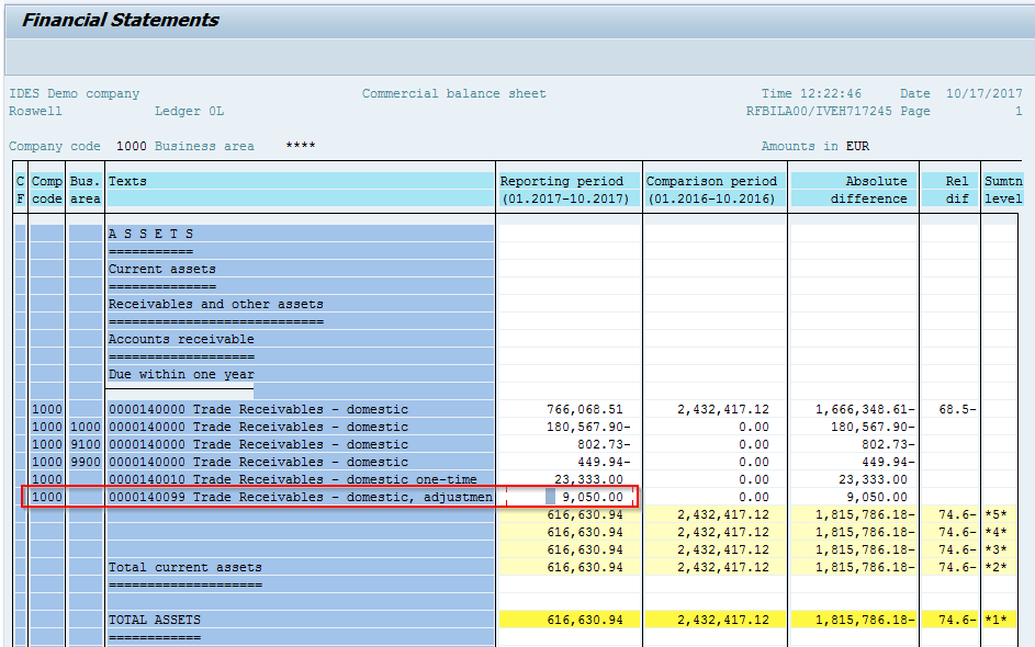 Balance Sheet Showing Regrouping Adjustment Account