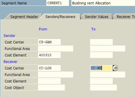 Senders/Receivers