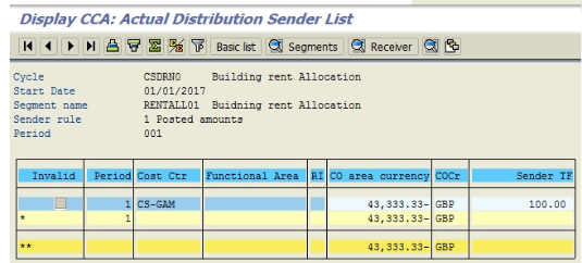 Actual Distribution Sender List