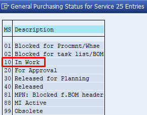 General Purchasing Status for Service