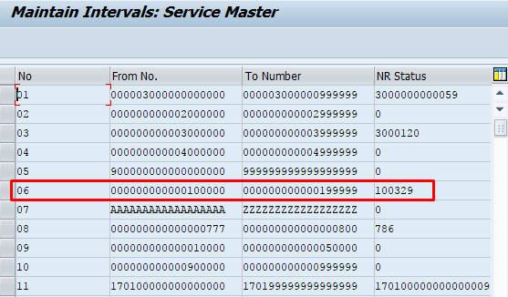 Number Range for Service Defined