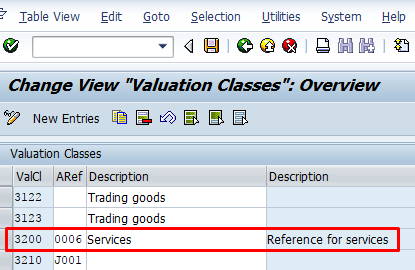 Valuation Class / Account Category Reference