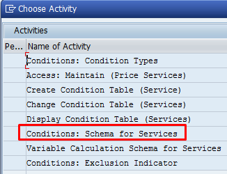 Calculation Schema for Services