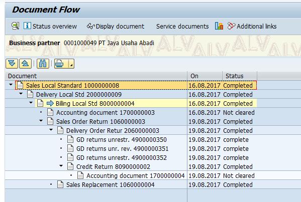 SAP SD Document Flow