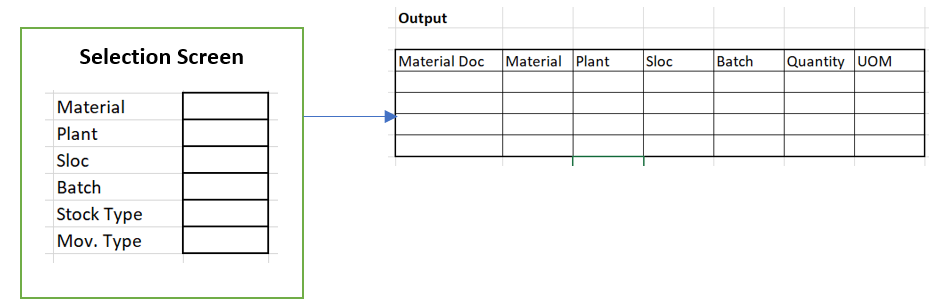 Sample of A Typical Report Transaction